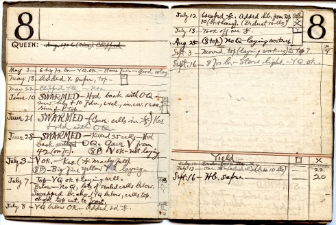 Charlie Pease's 1927 Journal